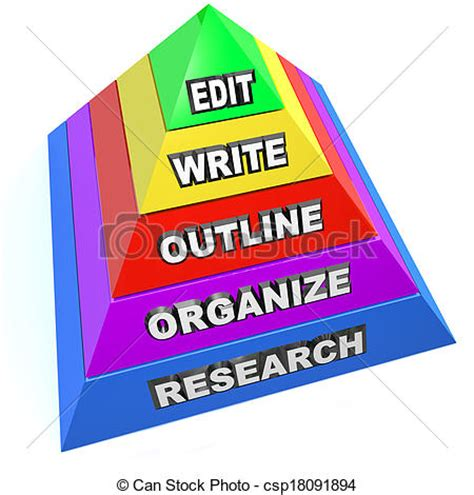 Sample Outline of Term Paper Examples and Samples